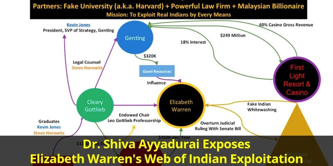 Dr. Shiva Ayyadurai: Exposing Elizabeth Warren's Web of Indian Exploitation